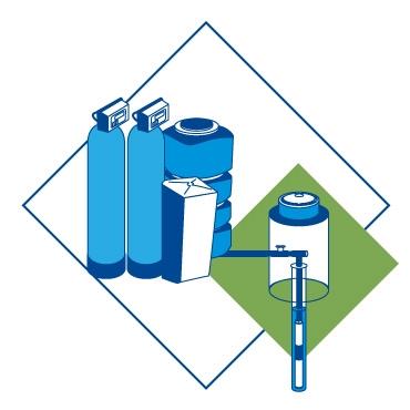 Фильтры для очистки воды из скважины и колодца