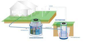 Система глубокой биологической очистки стоков