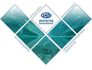 Качество монтажных работ по установке систем фильтрации и водоподготовки для квартиры: