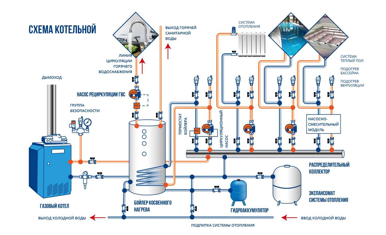 Схема установки косвенного бойлера